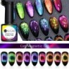 UR SUGAR 7.5ml 9D Galaxy Cat Magnetic Nail Gel Chameleon Magnetic Soak Off UV/LED Nail Varnish Semi Permanent  Gel varnish